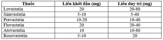 statinn1